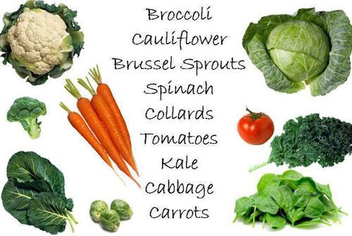 Một số loại rau có tác dụng ngừa ung thư. Ảnh: Naturecure.